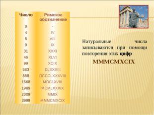 Натуральные числа записываются при помощи повторения этих цифр MMMCMXCIX Числ
