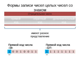 Формы записи чисел целых чисел со знаком имеют разное представление Прямой ко