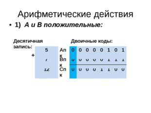 Арифметические действия 1) А и В положительные: + Десятичная запись: Двоичные