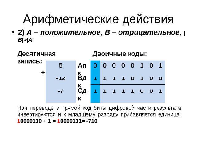 Арифметические действия 2) А – положительное, В – отрицательное, |B|>|A| При...