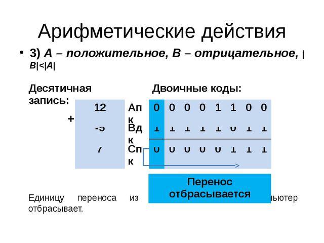 Арифметические действия 3) А – положительное, В – отрицательное, |B|