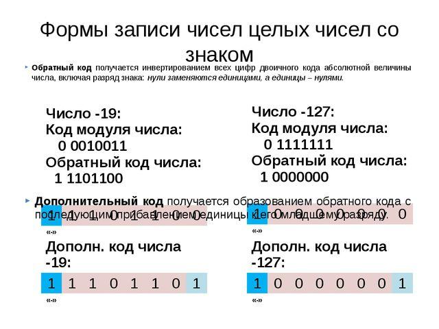 Формы записи чисел целых чисел со знаком Обратный код получается инвертирован...