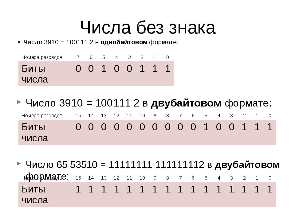 Числа без знака Число 3910 = 100111 2 в однобайтовом формате: Число 3910 = 10...
