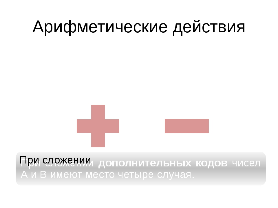 Арифметические действия