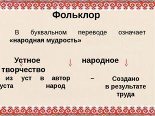 Фольклор В буквальном переводе означает «народная мудрость»  из уст в уста
