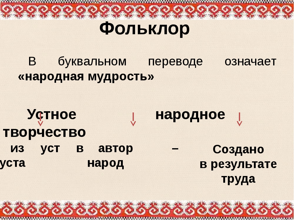 Фольклор В буквальном переводе означает «народная мудрость»  из уст в уста...