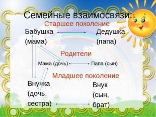 Семейные взаимосвязи: Мама (дочь) Бабушка (мама) Внучка (дочь, сестра) Старше