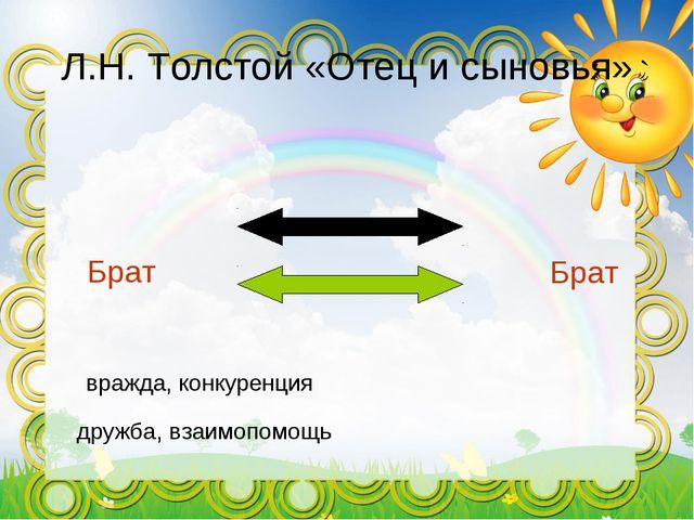 Л.Н. Толстой «Отец и сыновья» Брат Брат вражда, конкуренция дружба, взаимопом...