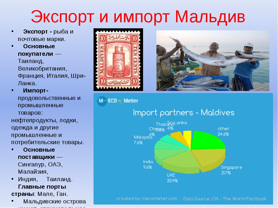 Экспорт и импорт Мальдив Экспорт - рыба и почтовые марки. Основные покупатели...