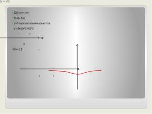 D(f)=(-∞;+∞) f(-x)=-f(x) y=0 горизонтальная асимптота у,=4х/((х^2+4))^2 - +