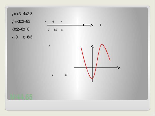 №44.65 у=-х3+4х2-3 у,=-3х2+8х - + - -3х2+8х=0 0 8/3 х х=0 х=8/3 у 0 х