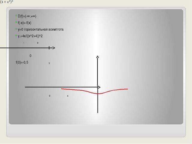 D(f)=(-∞;+∞) f(-x)=-f(x) y=0 горизонтальная асимптота у,=4х/((х^2+4))^2 - +...