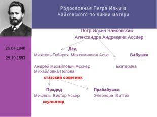 Родословная Петра Ильича Чайковского по линии матери. Пётр Ильич Чайковский