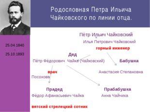 Родословная Петра Ильича Чайковского по линии отца. Пётр Ильич Чайковский  И
