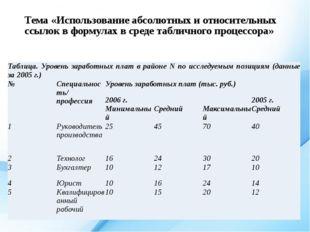 Тема «Использование абсолютных и относительных ссылок в формулах в среде табл