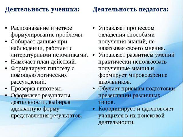 Деятельность ученика: Деятельность педагога: Распознавание и четкое формулиро...