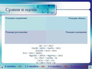 Сравни и оцени 2H2 + O2 = 2H2O 3NaOH + H3PO4 = Na3PO4 + 3H2O 2Fe(OH)3 = Fe2O