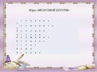 Игра «МОЗГОВОЙ ШТУРМ» 1 с л о в а р ь  2 и з м е н и т ь 3 н а ч а л о 4 т о