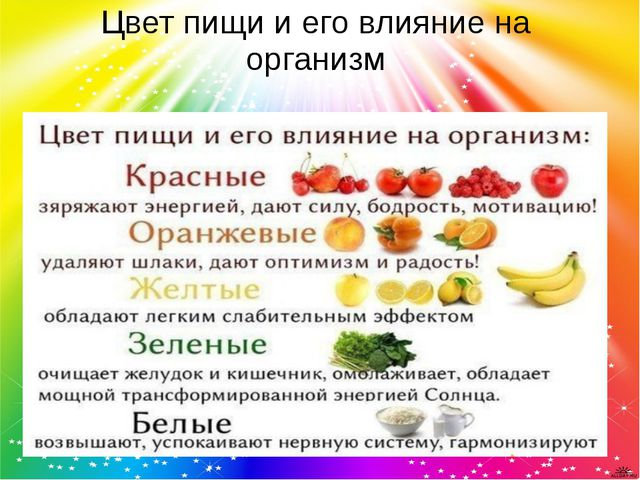 Цвет пищи и его влияние на организм