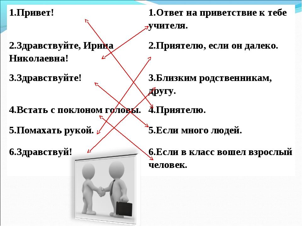 1.Привет!1.Ответ на приветствие к тебе учителя. 2.Здравствуйте, Ирина Никола...