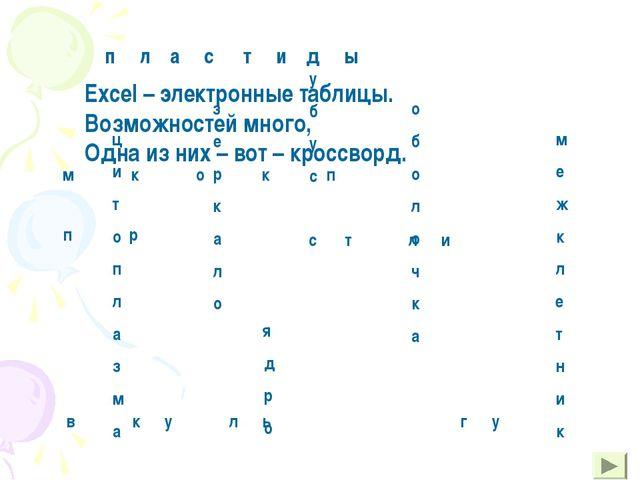 п л а с т и д ы у б у с з е р к а л о о б о л о ч к а ц и т о п л а з м а м...