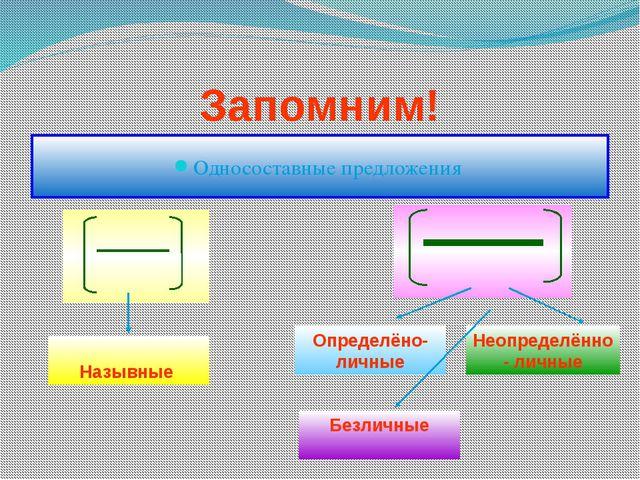 Запомним! Односоставные предложения Назывные Неопределённо- личные Безличные...