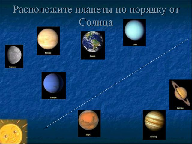 Расположите планеты по порядку от Солнца