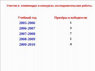 Участие в олимпиадах и конкурсах, исследовательские работы. Учебный годПризё