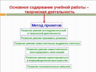 Основное содержание учебной работы – творческая деятельность Метод проектов