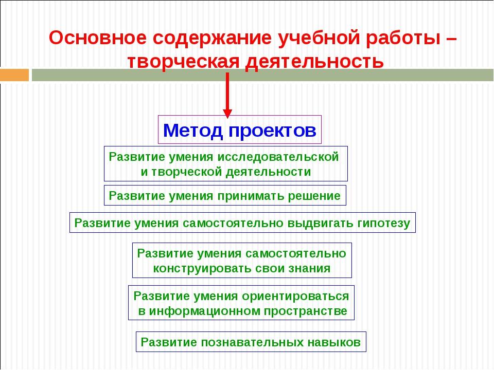 Основное содержание учебной работы – творческая деятельность Метод проектов...