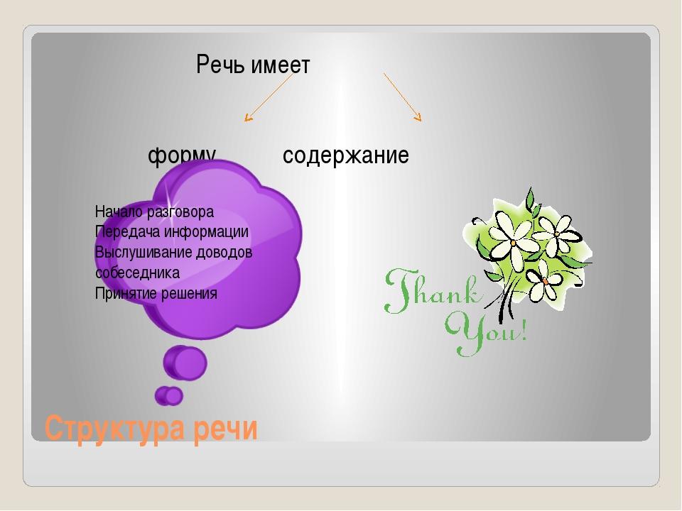Структура речи Речь имеет форму содержание Начало разговора Передача информац...