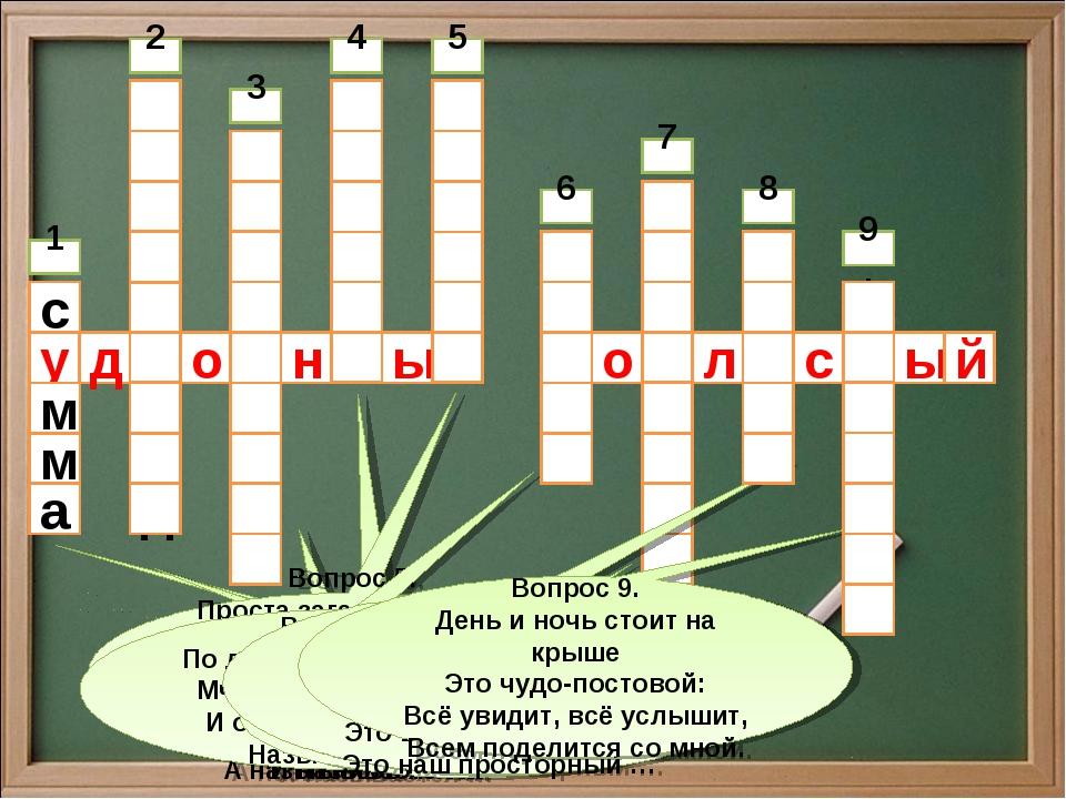 1. Вопрос 1. Результат при сложении. д о н ы 2. 3. 4. 5. 6. о л с ы й 7. 8. 9...