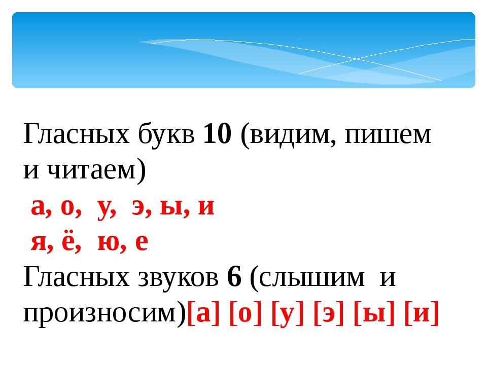Гласных букв 10 (видим, пишем и читаем) а, о, у, э, ы, и я, ё, ю, е Гласных...