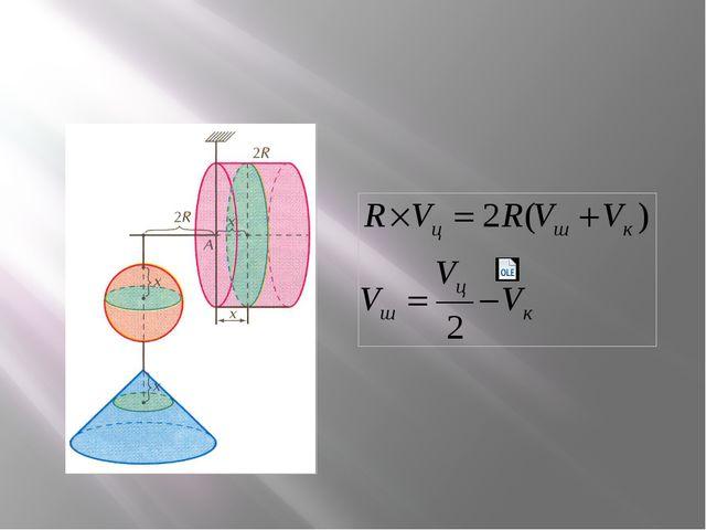 Катеноид Катеноид — поверхность, образуемая вращением цепной линии вокруг оси...
