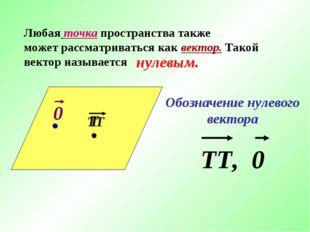 Т Любая точка пространства также может рассматриваться как вектор. Такой вект