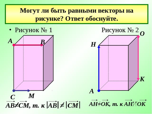 Могут ли быть равными векторы на рисунке? Ответ обоснуйте. Рисунок № 1 Рисуно...