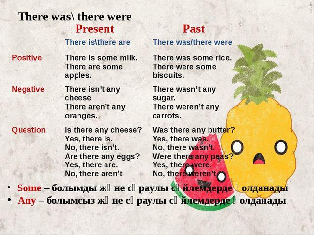 There was\ there were Present Past Some – болымды және сұраулы сөйлемдерде қ...