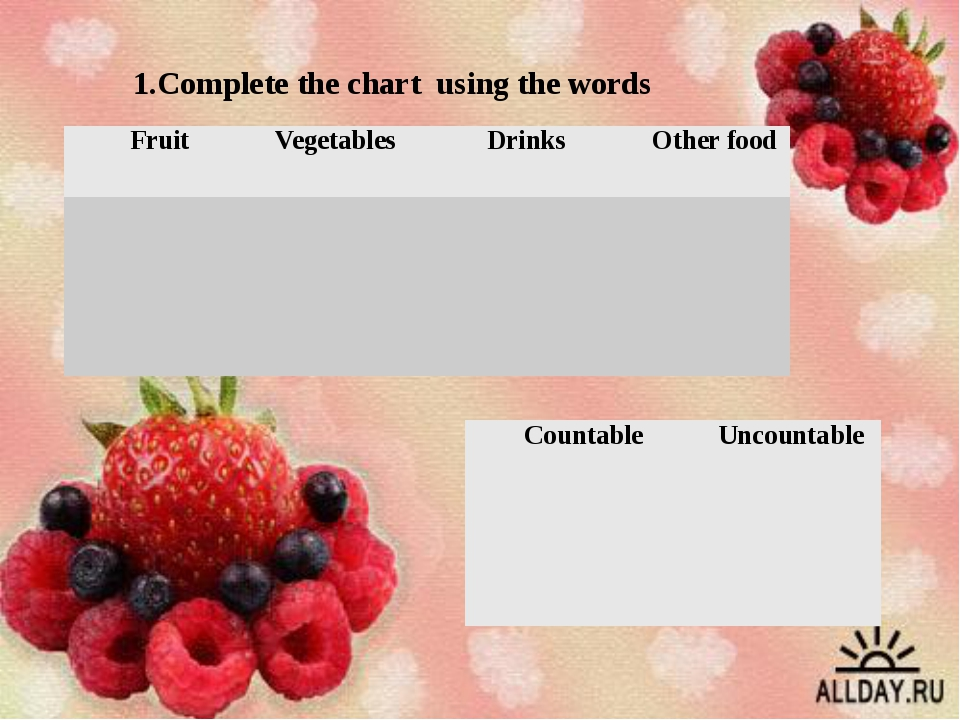 1.Complete the chart using the words Fruit Vegetables Drinks Other food Count...