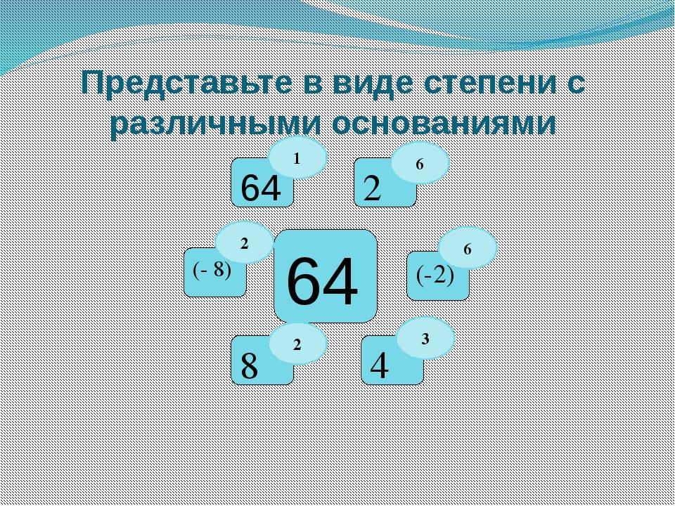 Представьте в виде степени с различными основаниями 64 8 4 64 (-2) 2 (- 8) 6...