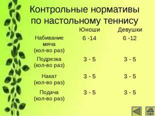 Контрольные нормативы по волейболу Юноши Девушки Передача над собой (кол-во р