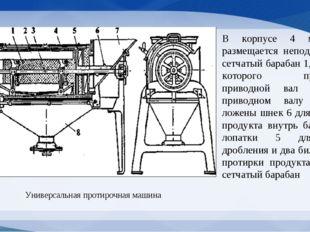 В корпусе 4 машины размещается неподвижный сетчатый барабан 1, внутри которог