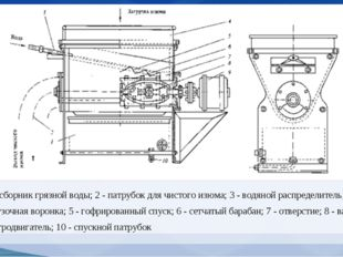Рис. :1-сборник грязной воды; 2 - патрубок для чистого изюма; 3 - водяной ра