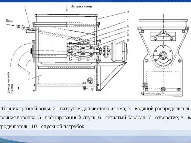 Рис. :1-сборник грязной воды; 2 - патрубок для чистого изюма; 3 - водяной ра...