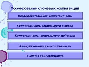 Формирование ключевых компетенций Исследовательская компетентность Компетентн