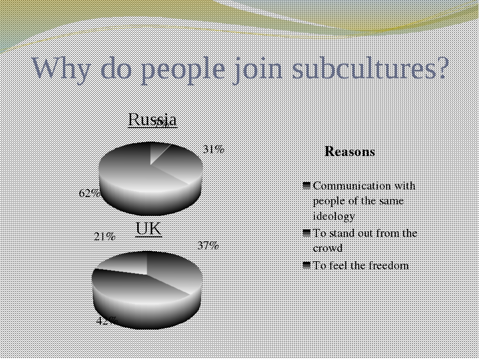 Why do people join subcultures? Russia UK
