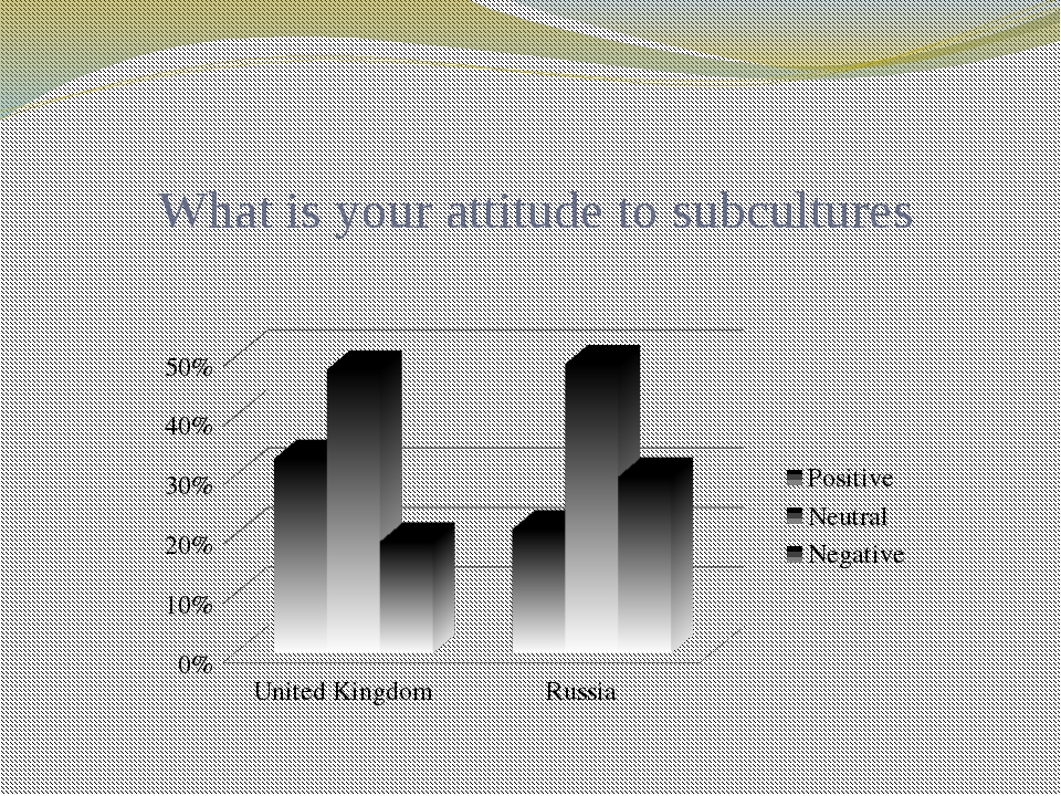 What is your attitude to subcultures