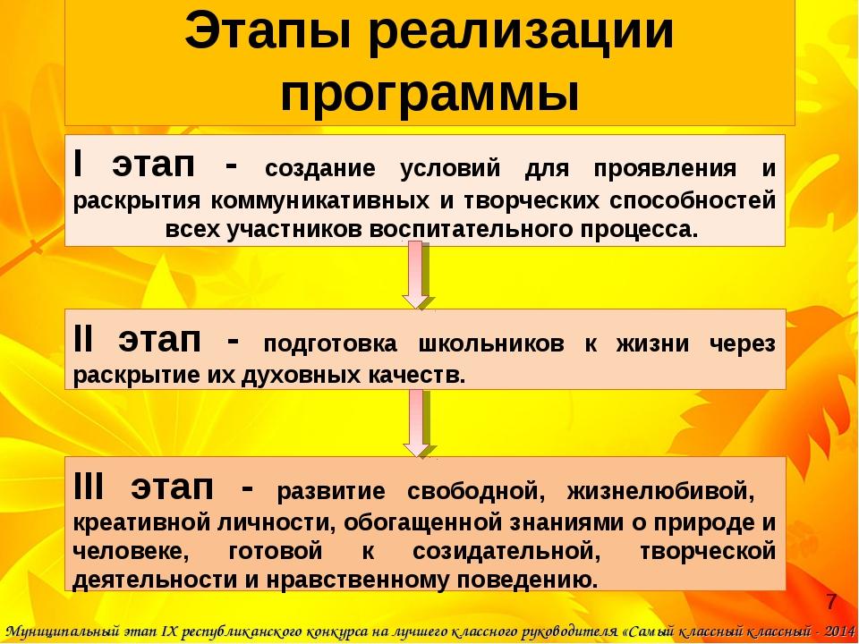 Этапы реализации программы I этап - создание условий для проявления и раскрыт...