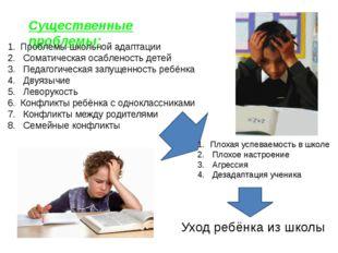Существенные проблемы: Проблемы школьной адаптации Соматическая осабленость д