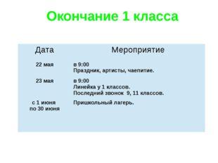 Окончание 1 класса Дата Мероприятие 22 мая в 9:00 Праздник, артисты, чаепитие