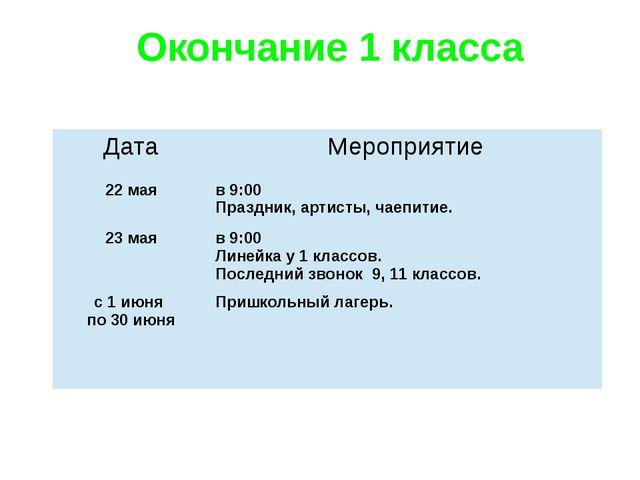 Окончание 1 класса Дата Мероприятие 22 мая в 9:00 Праздник, артисты, чаепитие...